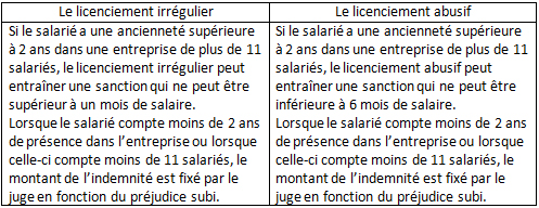 Tableau Lic pers
